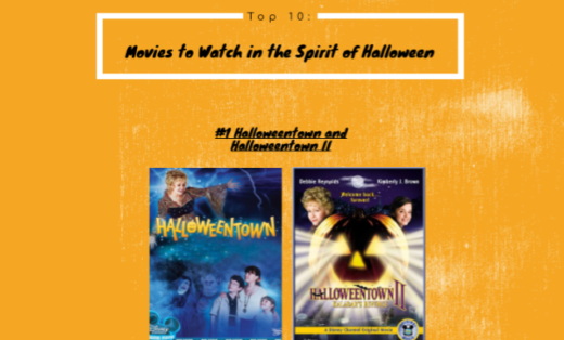 In the Spirit of Halloween Films